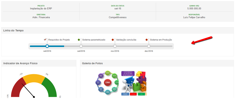 Marcos do Projeto na WEB - AEVO PMS