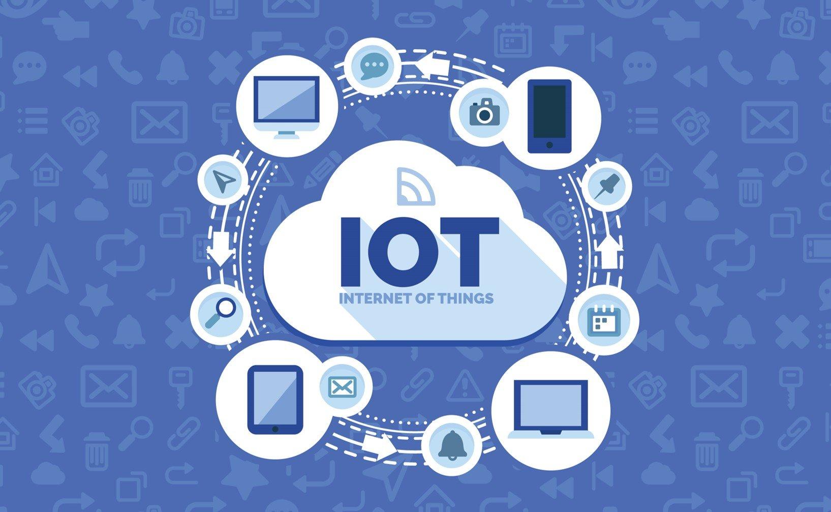 Internet das Coisas (IoT) e a Inovação nas Empresas