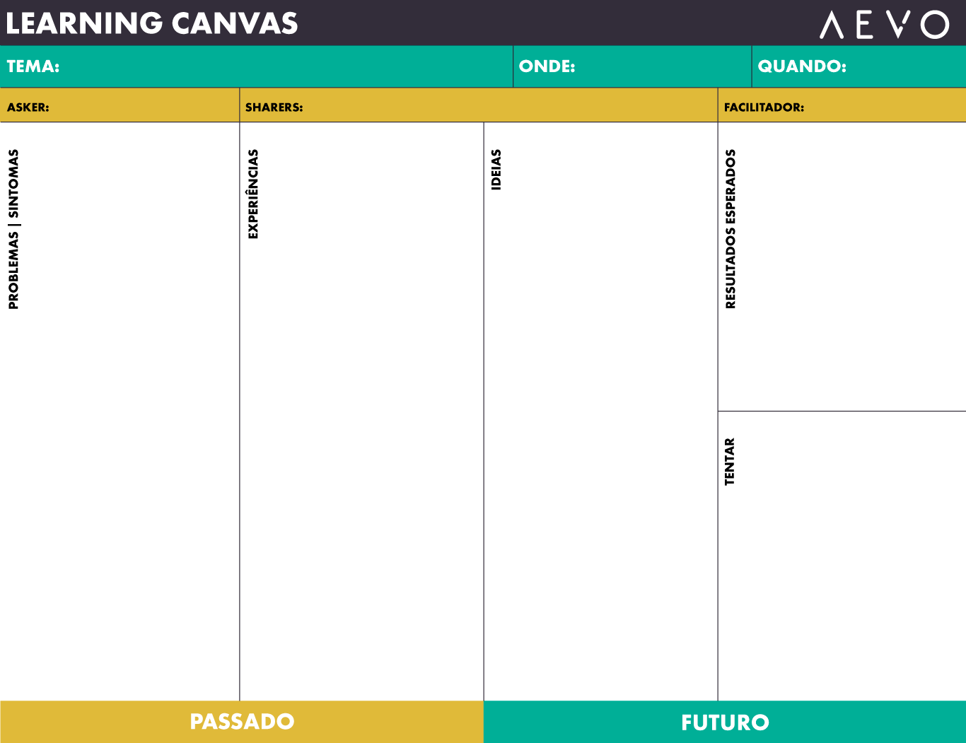Brainstorm 101 Guia Completo | Learning Canvas