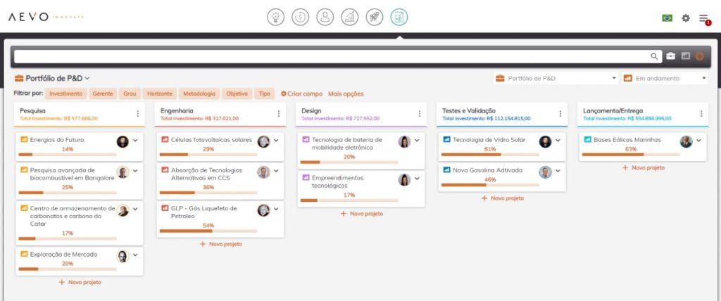 Nessa imagem podemos observar a estrutura de um portfólio de inovações, dentro do AEVO Innovate (uma plataforma full service para gerenciar o intraempreendedorismo e muito mais!).