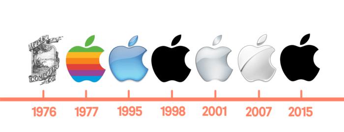 A evolução do imagotipo da Apple é um dos exemplos de inovação incremental em branding