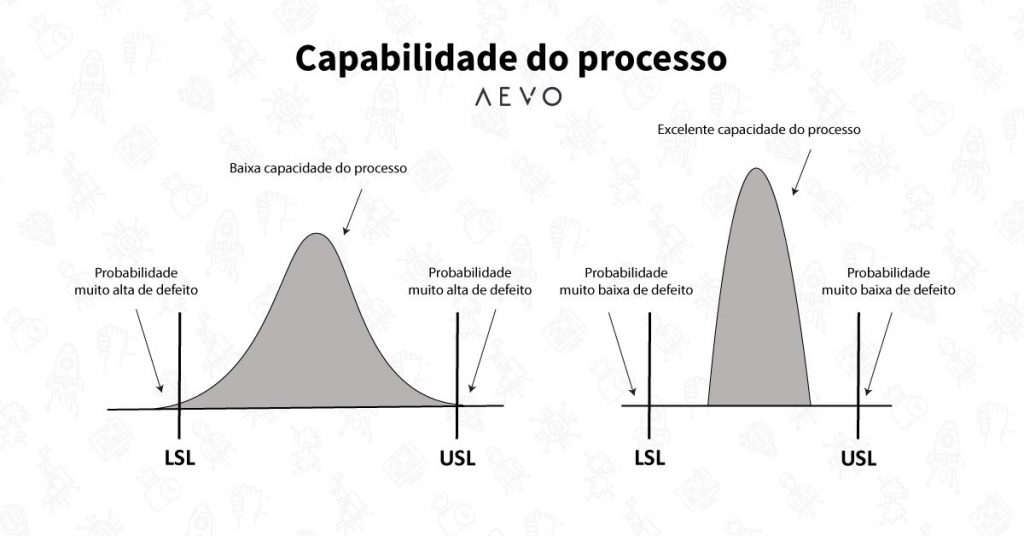 capacidade-do-processo